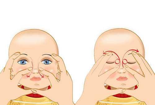Лечебный массаж при дакриоцистите