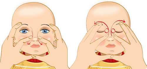 Массаж слезного канальца