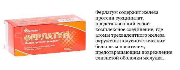 Ферлатум - препарат железа