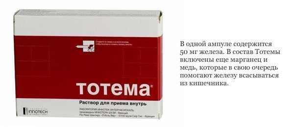 Тотема - препарат железа при беременности